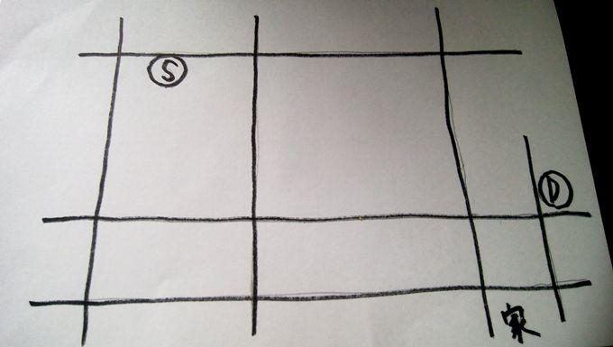 家からスーパー、ドラッグストアの手書きの簡単な地図(節約一人暮らし生活)
