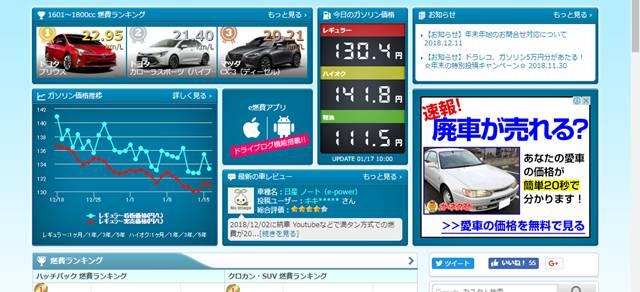 e燃費のトップページの最上部