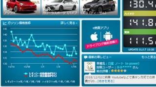 e燃費のトップページ左上部のアップ