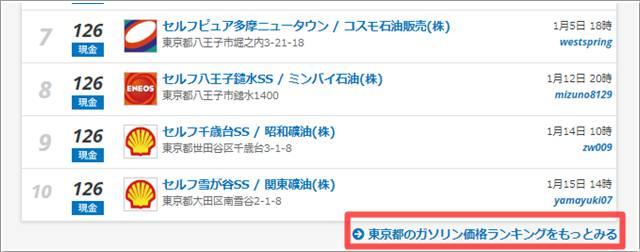 gogo.gsの「東京都のランキングをもっと見る」の文字