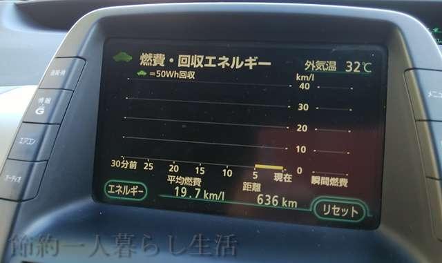 車の外気温計の温度は32℃