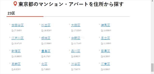 マンションノートで東京都の区を選ぶ画面